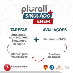 PLURALL + SIMULADO ENEM